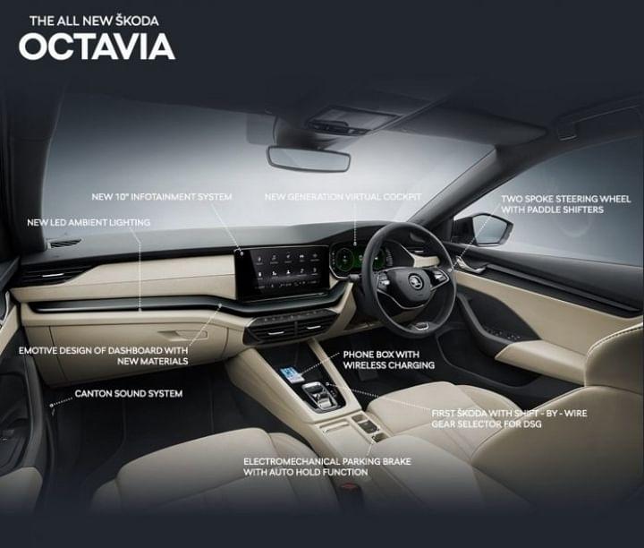2021 Skoda Octavia Launched Price Image
