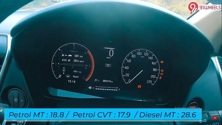 2020 Honda City Fuel Economy Petrol MT, Petrol CVT, Diesel MT Image