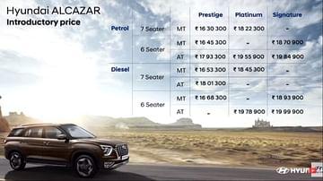 Hyundai Alcazar Variants Features Image